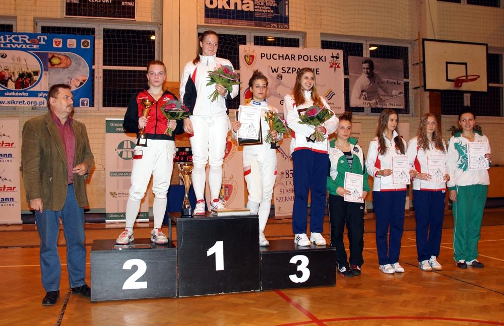 pp-podium-zagala