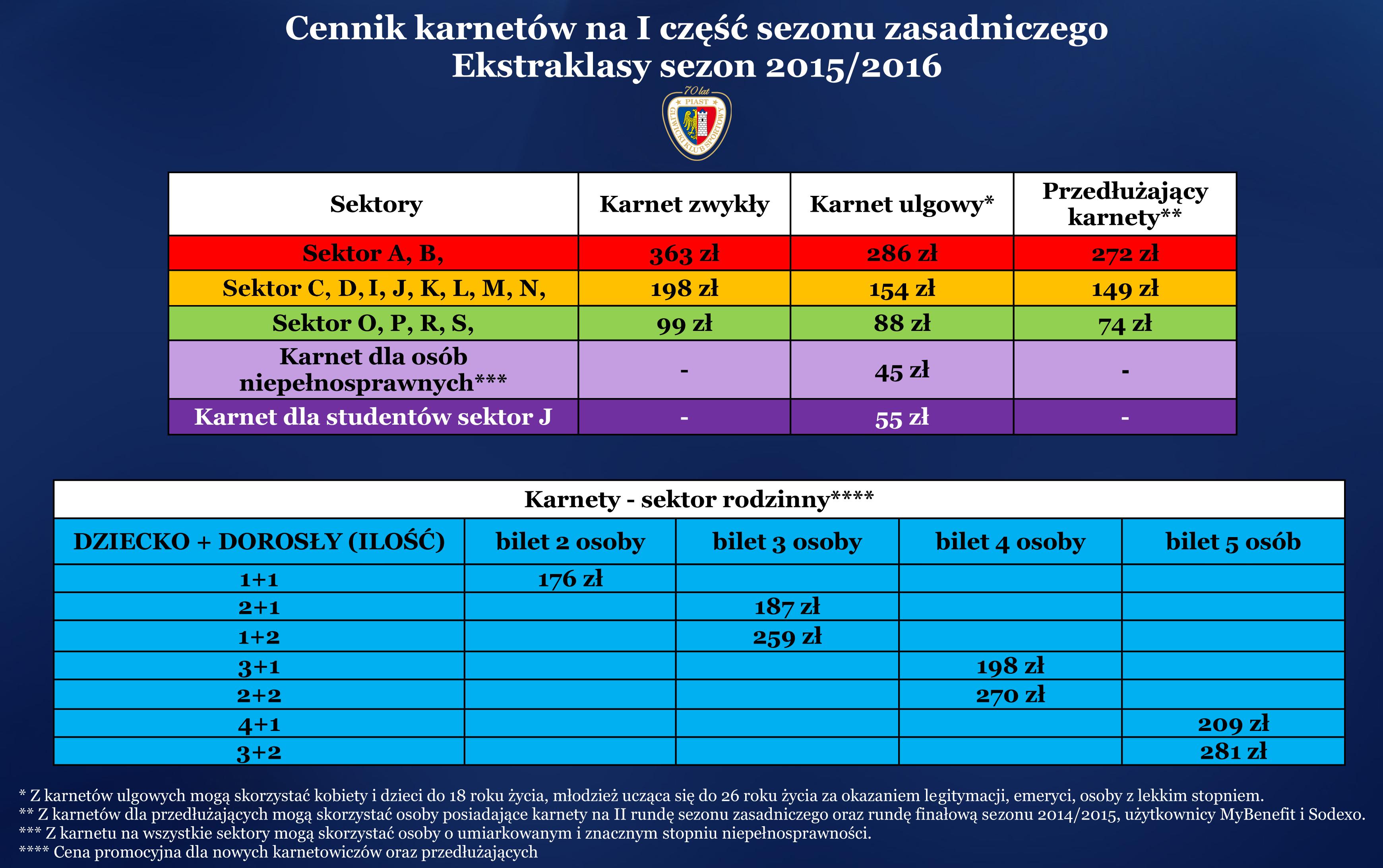 Cennik_karnetow_na_I_czesc_sezonu_zasadniczego